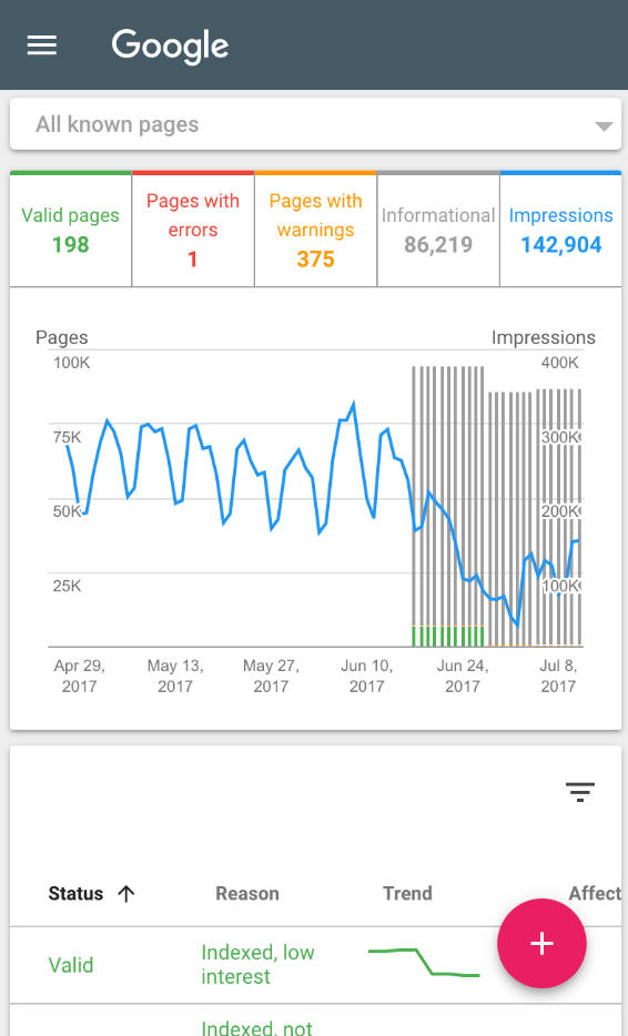 google-search-console-index-coverage-report